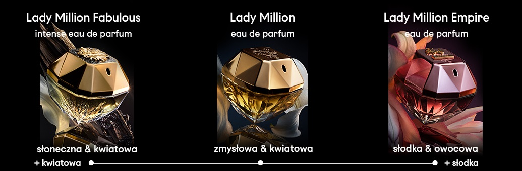 Paco Rabanne Lady Million collection