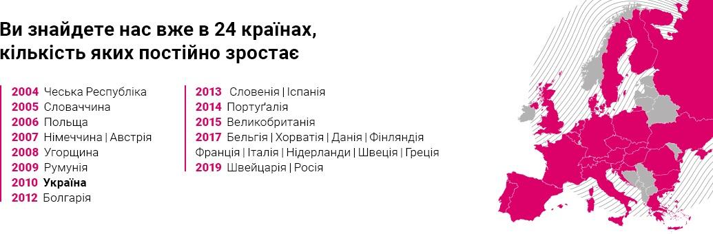 ua_map