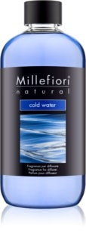 Millefiori Natural Cold Water náplň do aróma difuzérov