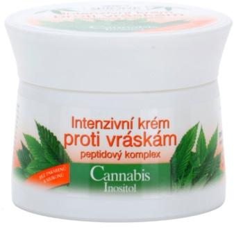Bione Cosmetics Cannabis Intensiivinen Voide Ryppyjä Ehkäisevän Vaikutuksen Kanssa