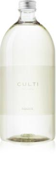 Culti Refill Aqqua náplň do aroma difuzérů