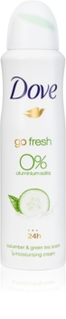 Dove Go Fresh Cucumber & Green Tea Alkoholfri och aluminium-fri deodorant 24 tim