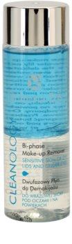 Dr Irena Eris Cleanology двофазний лосьйон для зняття макіяжу для шкріри навколо очей