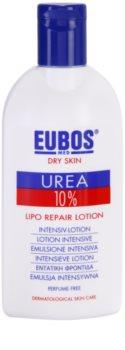 Eubos Dry Skin Urea 10% Ravitseva Vartalomaito Kuivalle Ja Kutisevalle Iholle