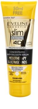 Eveline Cosmetics Slim Extreme konzentriertes Serum gegen Zellulitis