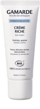 Gamarde Hydratation Active krem odżywczo-nawilżający do skóry suchej i wrażliwej