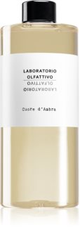Laboratorio Olfattivo Cuore d'Ambra aroma diffúzor töltelék + tartalék pálcák aroma diffúzorhoz