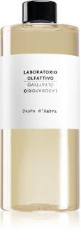 Laboratorio Olfattivo Cuore d'Ambra náplň do aroma difuzérů + náhradní tyčinky do aroma difuzérů