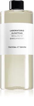 Laboratorio Olfattivo Giardino d'Inverno refill for aroma diffusers + Spare Sticks for the Aroma Diffuser