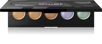 L'Oréal Paris Infallible Total Cover paleta corectoare