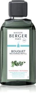 Maison Berger Paris Fresh Eucalyptus náplň do aróma difuzérov