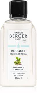 Maison Berger Paris Eternal Sap náplň do aróma difuzérov