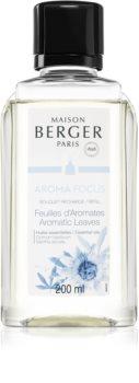 Maison Berger Paris Aroma Focus reumplere în aroma difuzoarelor Aromatic Leaves