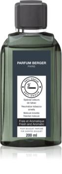 Maison Berger Paris Anti Odour Tobacco náplň do aróma difuzérov (Fresh & Aromatic)