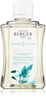 Maison Berger Paris Mist Diffuser Aroma Happy rezervă pentru difuzorul electric (Aquatic Freshness)