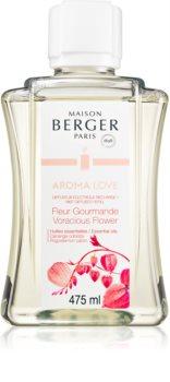 Maison Berger Paris Mist Diffuser Aroma Love náplň do elektrického difuzéru (Voracious Flower)