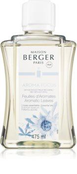 Maison Berger Paris Mist Diffuser Aroma Focus rezervă pentru difuzorul electric (Aromatic Leaves)