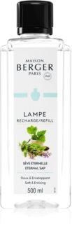 Maison Berger Paris Catalytic Lamp Refill Eternal Sap rezervă lichidă pentru lampa catalitică