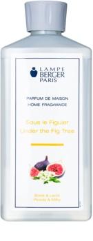Maison Berger Paris Catalytic Lamp Refill Under The Fig Tree náplň do katalytickej lampy