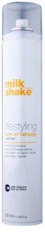 Milk Shake Lifestyling spray capilar com vitaminas