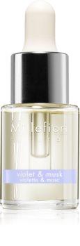 Millefiori Natural Violet & Musk ароматическое масло