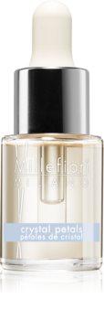 Millefiori Natural mirisno ulje