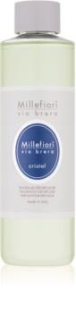 Millefiori Via Brera Cristal náplň do aróma difuzérov