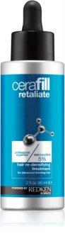 Redken Cerafill Retaliate Pflege gegen Haarausfall