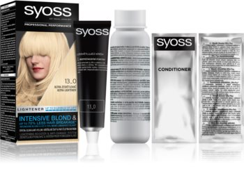 Syoss Intensive Blond боя за коса
