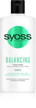Syoss Balancing balsam pentru indreptare