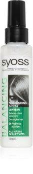 Syoss Balancing sprej na vlasy s vyživujícím účinkem