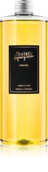 Teatro Fragranze Tabacco 1815 recharge pour diffuseur d'huiles essentielles