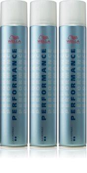 Wella Professionals Performance lote cosmético (para dar fijación y forma)