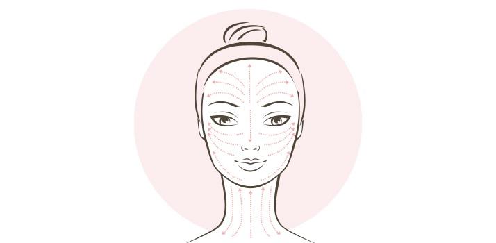 gesichtsmassage-gua-sha-skin-care-anti-aging