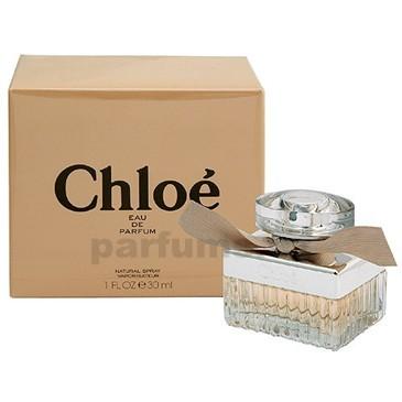 parfém výber povaha
