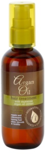 Argan Oil Hydrating Nourishing Cleansing Intensive Hydrating Treatment With Argan Oil