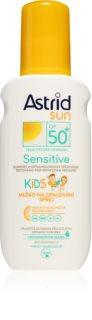 Astrid Sun Sensitive dětské mléko na opalování ve spreji