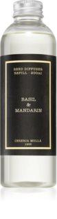 Cereria Mollá Boutique Basil & Mandarin Täyttö Aromien Hajottajille