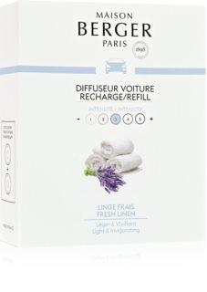 Maison Berger Paris Car Fresh Linen vôňa do auta náhradná náplň