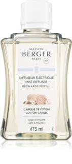 Maison Berger Paris Mist Diffuser Cotton Caress parfümolaj elektromos diffúzorba