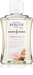 Maison Berger Paris Aroma Relax rezervă pentru difuzorul electric
