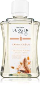 Maison Berger Paris Mist Diffuser Aroma Dream parfümolaj elektromos diffúzorba (Delicate Amber)