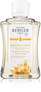 Maison Berger Paris Aroma D-Stress rezervă pentru difuzorul electric