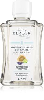 Maison Berger Paris Fresh Wood parfümolaj elektromos diffúzorba
