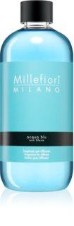 Millefiori Natural Acqua Blu ανταλλακτικό για διαχυτές αρώματος