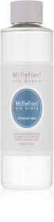 Millefiori Via Brera Mineral Sea refill for aroma diffusers