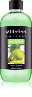 Millefiori Natural Green Fig & Iris наповнювач до аромадиффузору