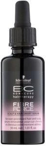 Schwarzkopf Professional BC Bonacure Fibreforce ser pentru refacerea scalpului și a părului deteriorat