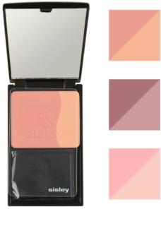 Sisley Phyto-Blush Eclat Rodnad