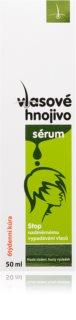 Vlasové hnojivo Vlasové hnojivo serum bezoplachové sérum proti vypadávániu vlasov